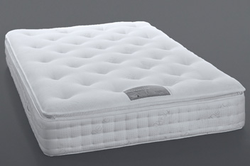 1400 Pocket Sprung Luxury Pillow Top Medium Mattress