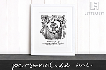 Personalised Family Tree Print By Letterfest