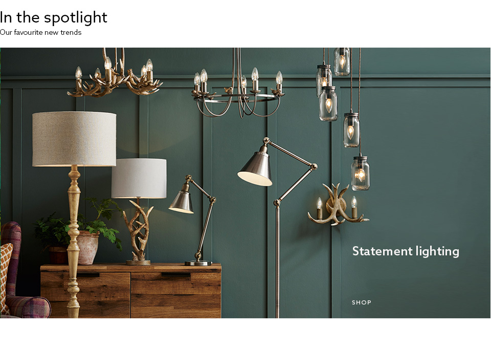 Shop Lighting Collection - In the Spotlights